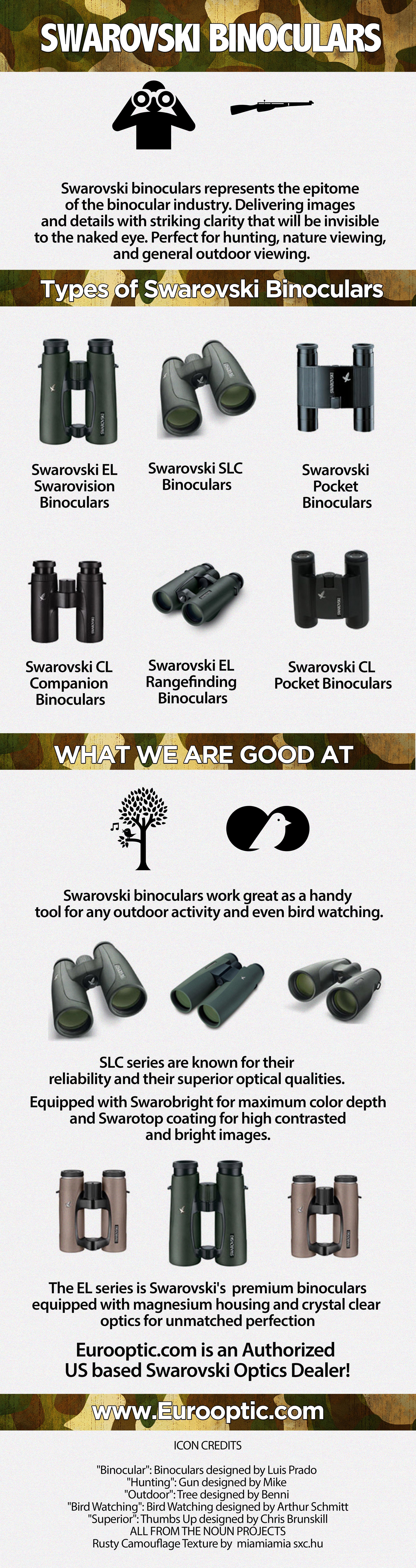 Swarovski-Bicnoculars