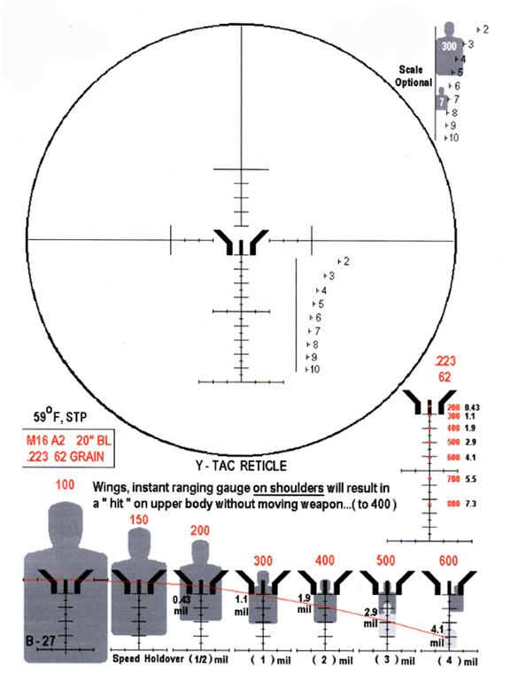 Nightforce F1 Reticles